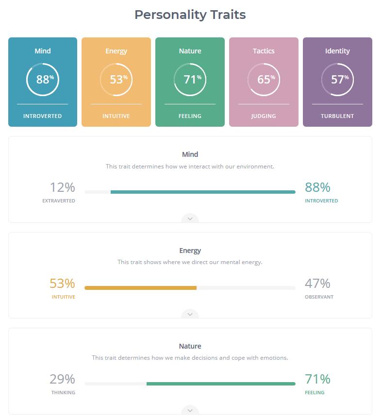 MBTI teszt eredmények